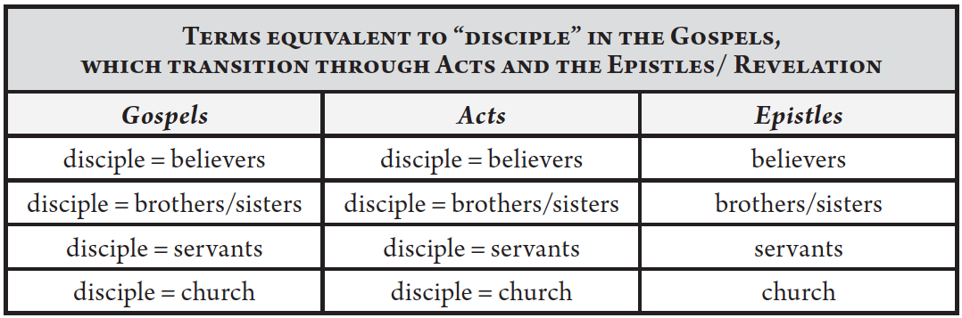 Peter's Theology of Discipleship to the Crucified Messiah (1 Peter 2