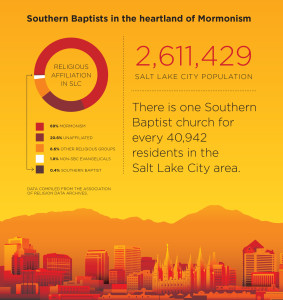 Southern Baptists in the heartland of Mormonism